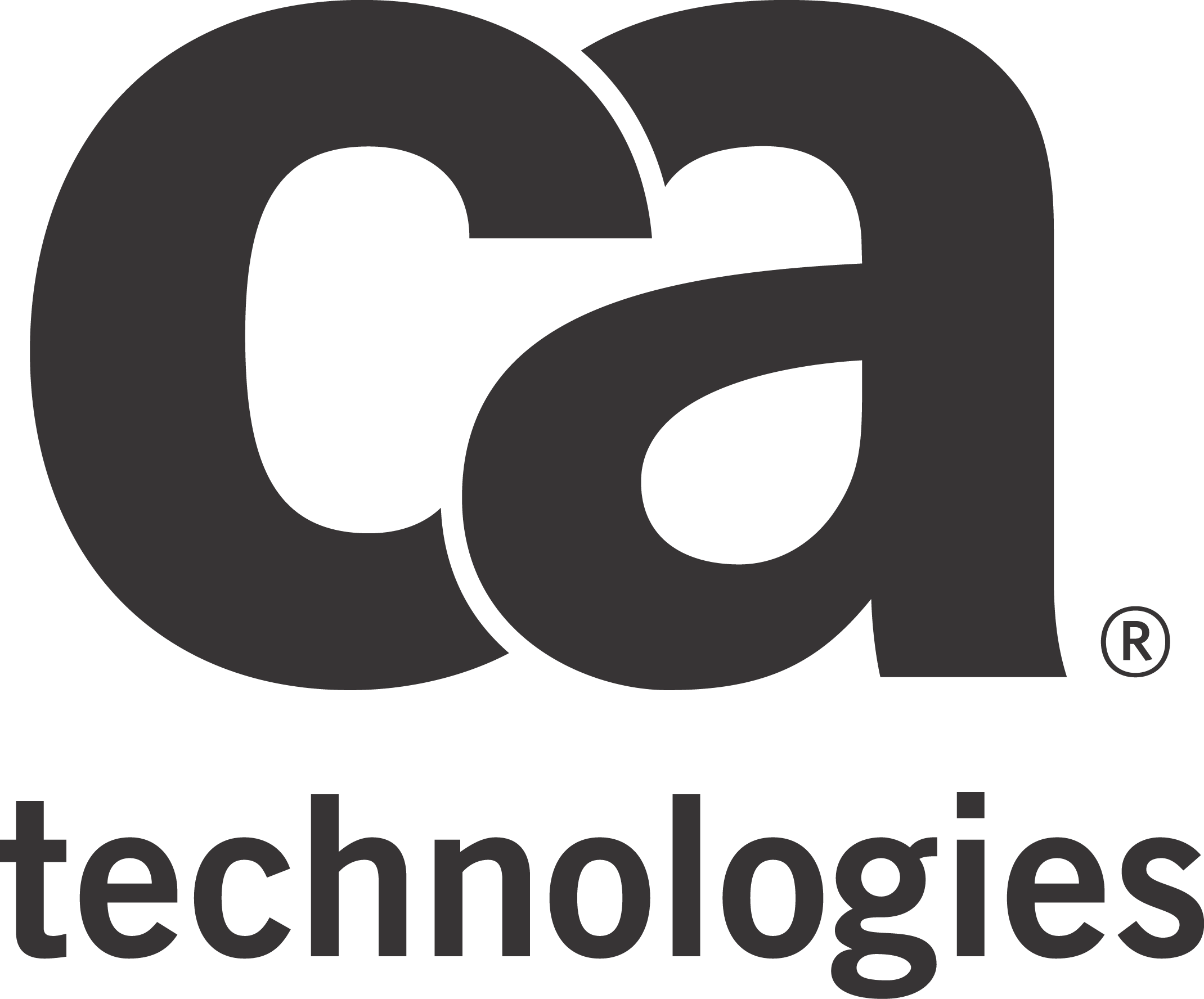 CA Unified Infrastructure Management Technographics