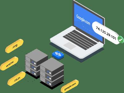 Google Cloud DNS Technographics