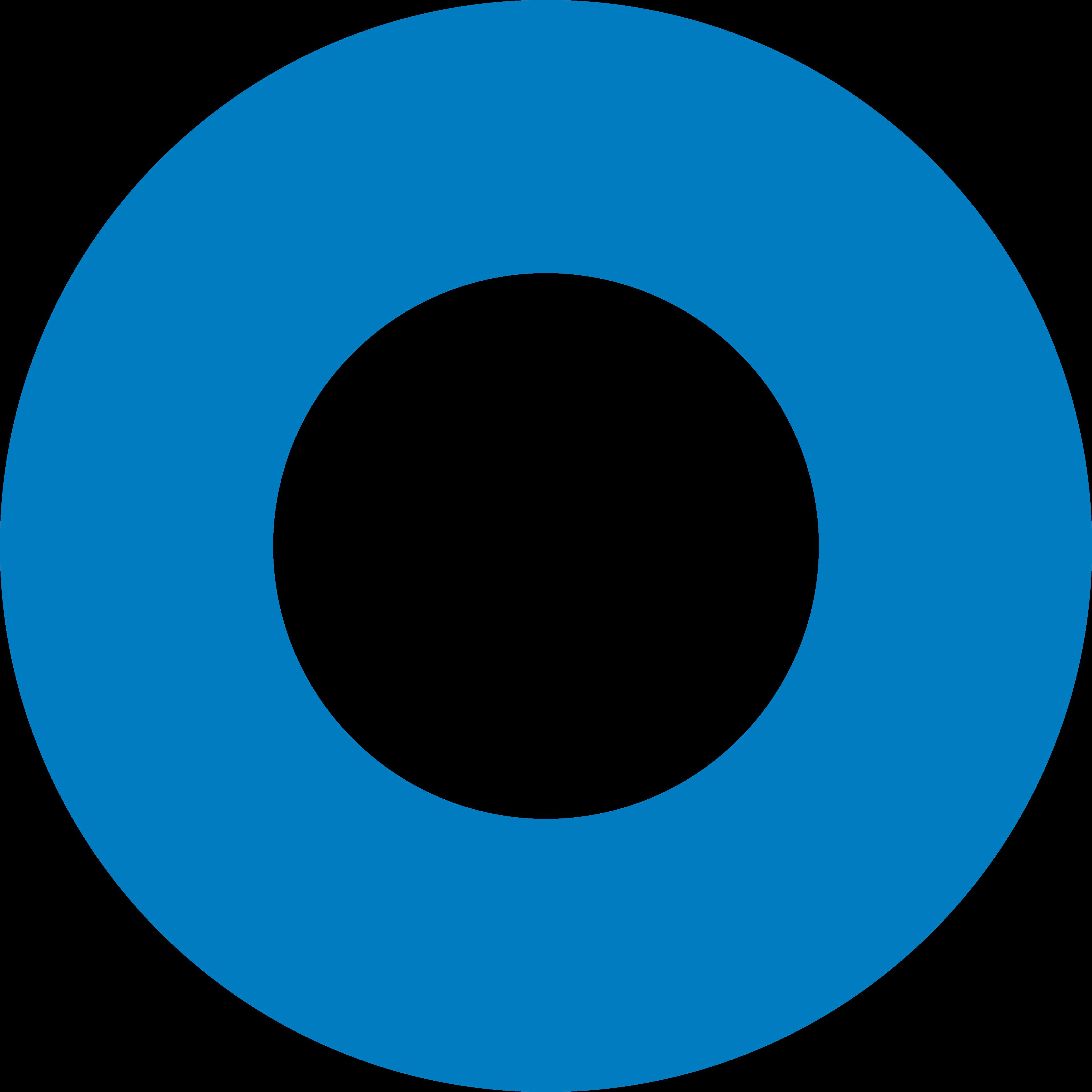Okta Technographics