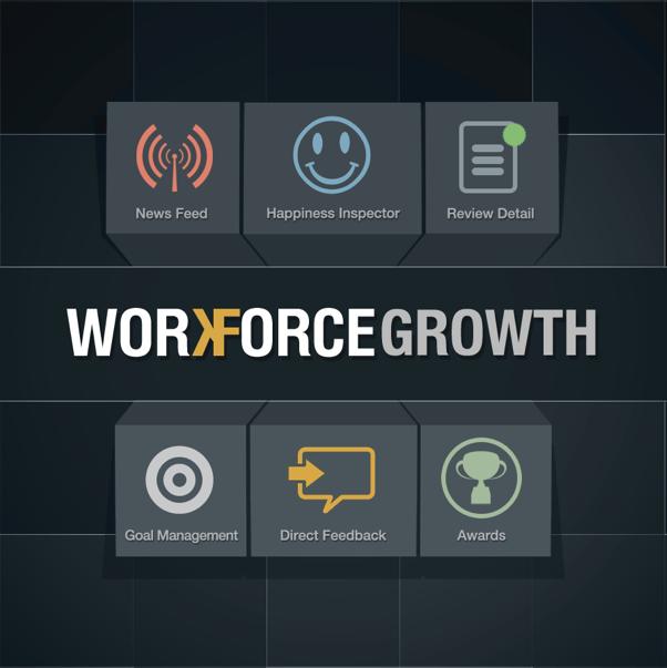 WorkforceGrowth Technographics