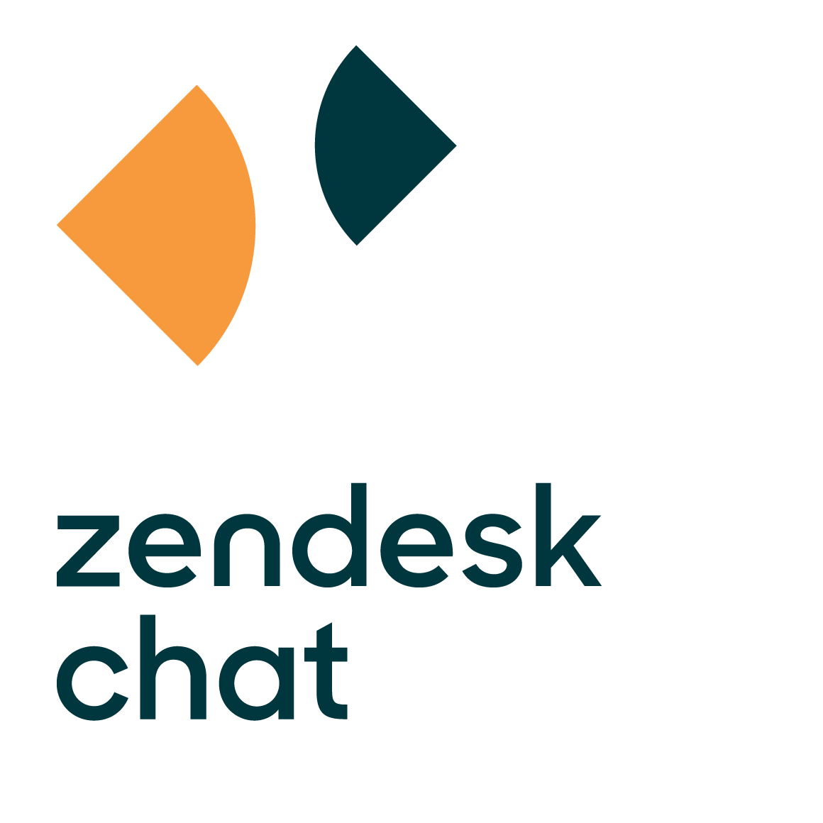 Zendesk Chat Technographics