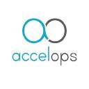 AccelOps Technographics