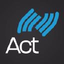 Actusnews wire Technographics