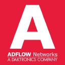 ADFLOW Networks Technographics