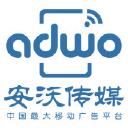 Adwo Technographics