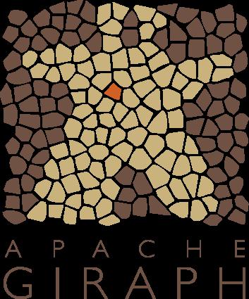 Apache Giraph Technographics