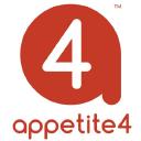 App4 Events Technographics