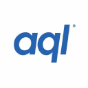 aql Telecommunications Technographics