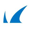 Barracuda Web Security Gateway Technographics