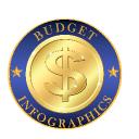 Budget Infographics Technographics