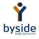 BySide Technographics