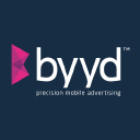 Byyd Technographics