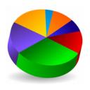 Chart Maker App Technographics