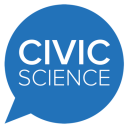 CivicScience Technographics