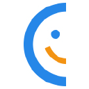 Customer Happiness Score Technographics