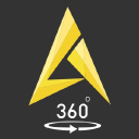 Dialer360 Technographics