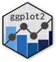 ggplot2 Technographics