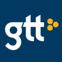 GTT Managed Services Technographics
