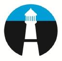 HarborTouch Technographics