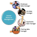 HR Management System Technographics
