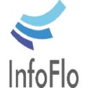 InfoFlo Software Technographics