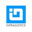 INFRAGISTICS ReportPlus Technographics