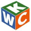 Keyword Country Technographics