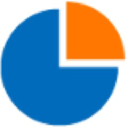 Logaholic Web Analytics Technographics