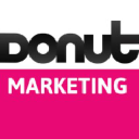 Marketingdonut Technographics