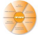 Nirvana Enterprise Technographics