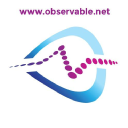 Observable Networks Technographics