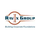 Ravix Group Technographics