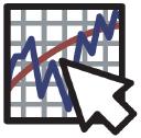 StockCharts Technographics
