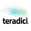Teradici Cloud Access Software Technographics