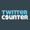 Twitter Counter Technographics