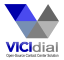 VICIdial Contact Center Technographics
