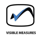 Visible Measures Technographics