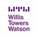 Willis Towers Watson Employee Engagement Software Technographics