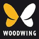 WoodWing Elvis DAM Technographics