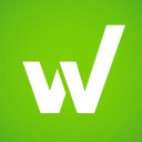 Workiva Wdesk Technographics